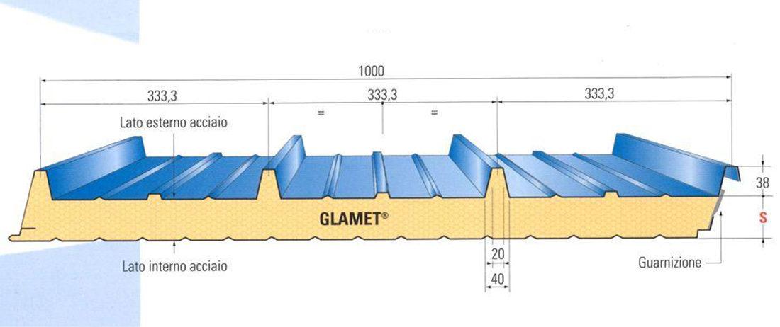 Pannello per copertura GLAMET pordenone friuli