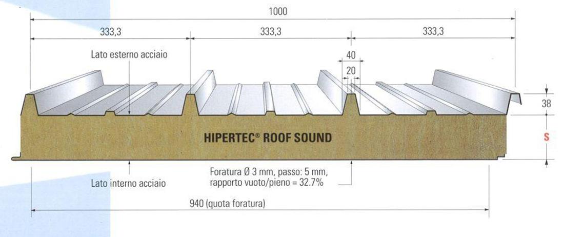 Pannello copertura HIPERTEC ROOF SOUND friuli